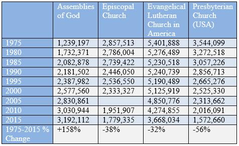Stats 2015 1