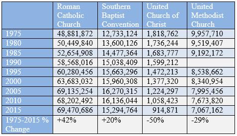 Stats 2015 2